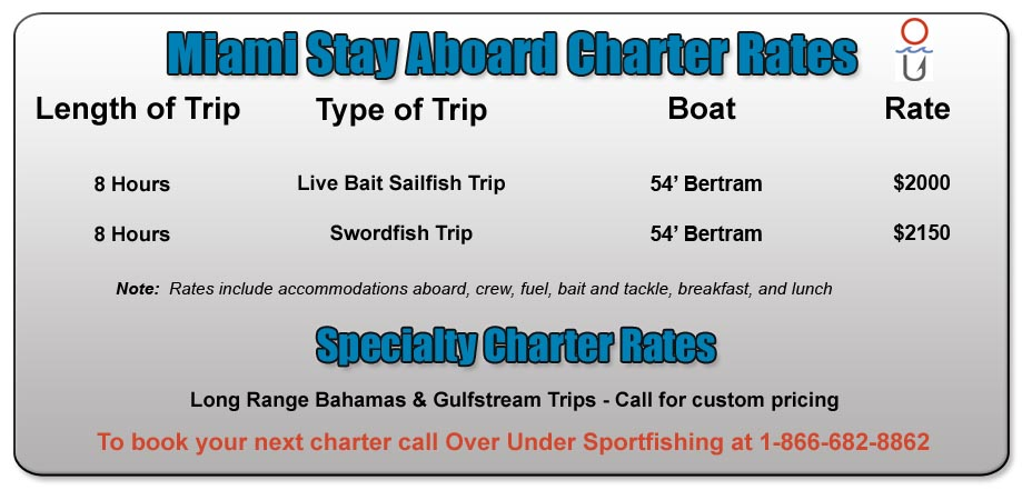 Miami Stay Aboard Charter Rates
